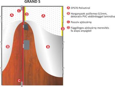 grand-s-ketszarnyu-ajtoszerkezet