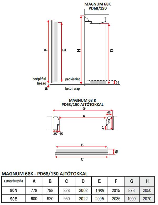 magnum-68k-tuzgatlo-meretek